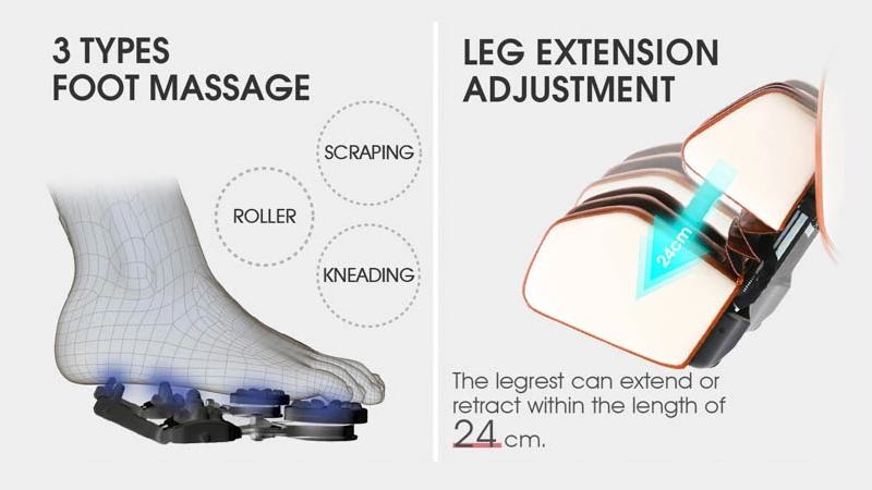 Foot massage with air cushions