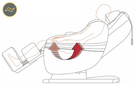 swing massage Inada Sogno
