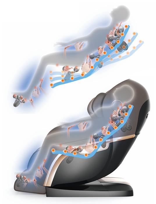 komoder rk 8900 l shape 4d imperial massage chair komoder